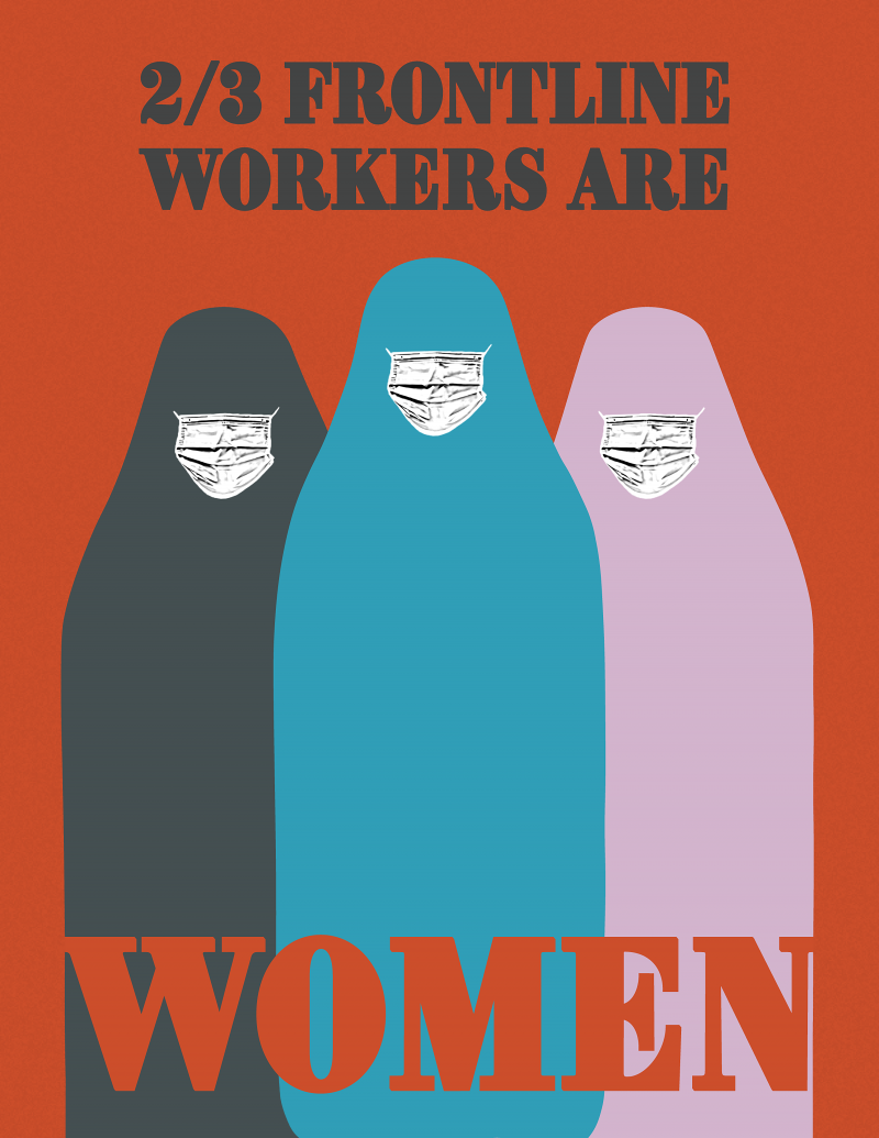illustrative PSA poster of three colored figures with the text two thirds of frontline workers are women