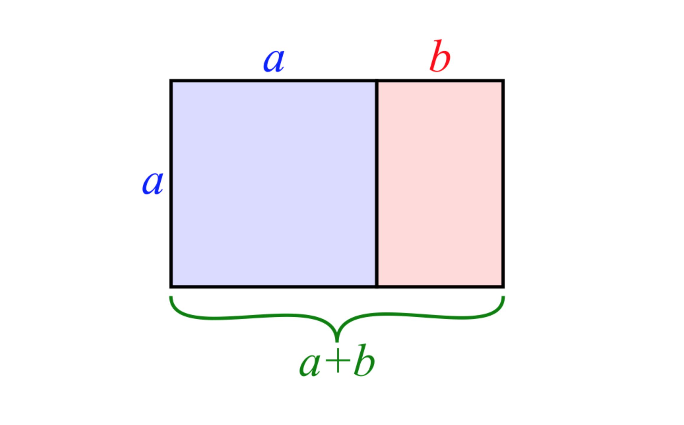 Illustration of the golden rectangle