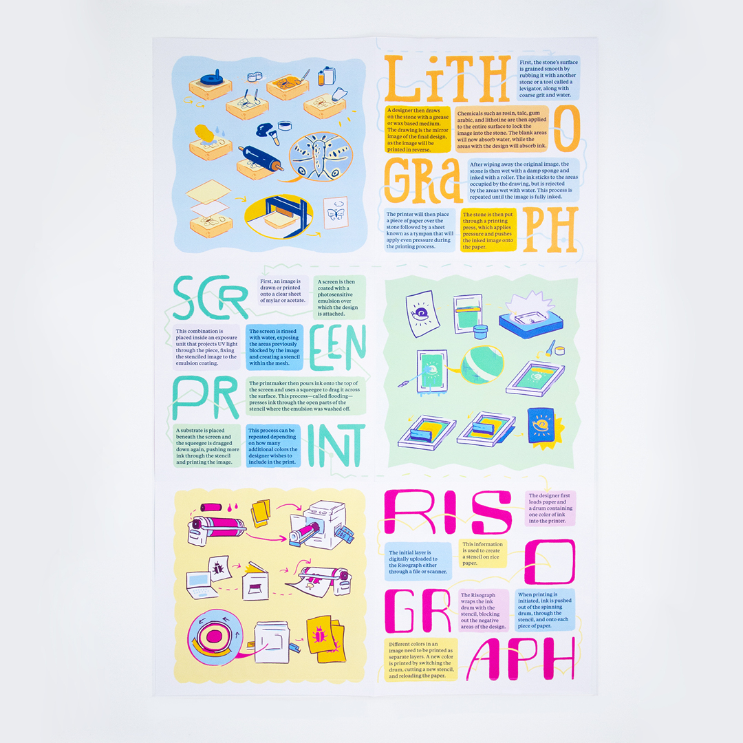 Unfolded booklet- a portrait-oriented poster with 3 rows, all with an illustration on one side and a text graphic on the other. The color scheme includes blue and orange at the top, green and purple in the middle, and yellow and pink at the bottom.