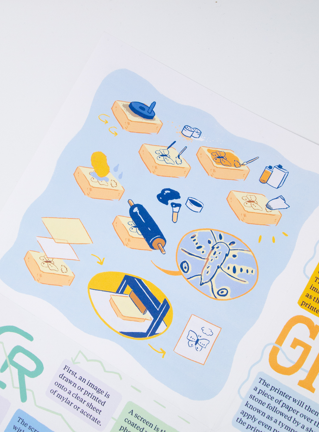 Detail shot of the stone lithography illustration. Set on a light blue back ground, it shows the process of printing with a yellow color scheme.