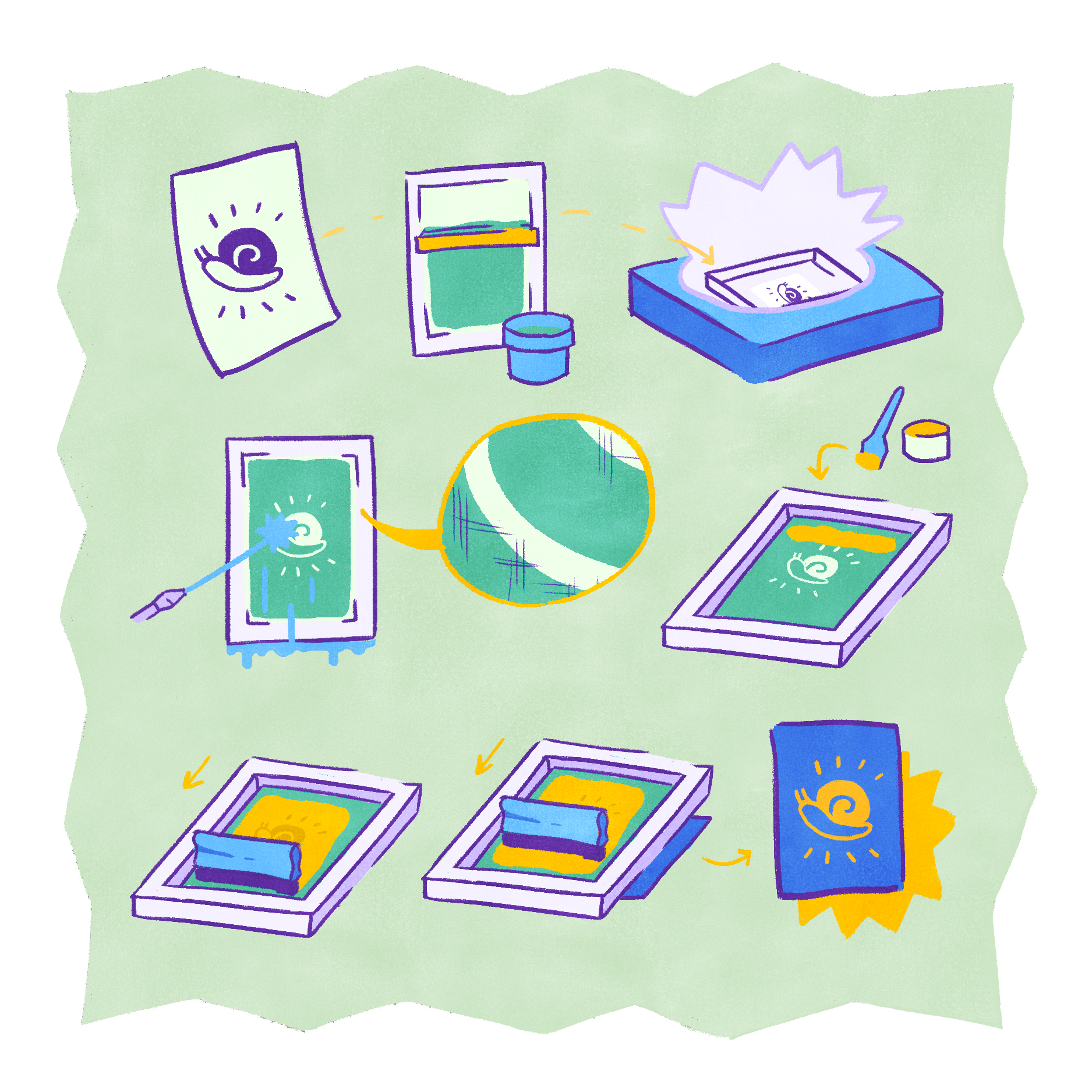 Illustration showing the steps of screen printing. The background is light green and the objects are purple and blue.